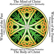 four dimensions of Christian Spirituality