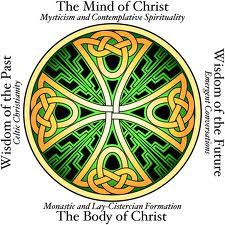 four dimensions of Christian Spirituality