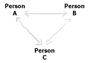 twoperson_rule