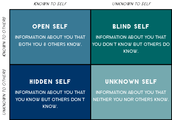 Johari Window (002)
