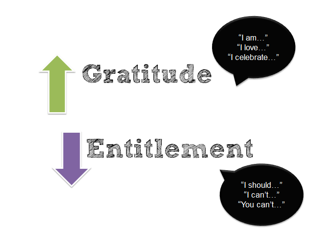 gratitude-and-entitlement